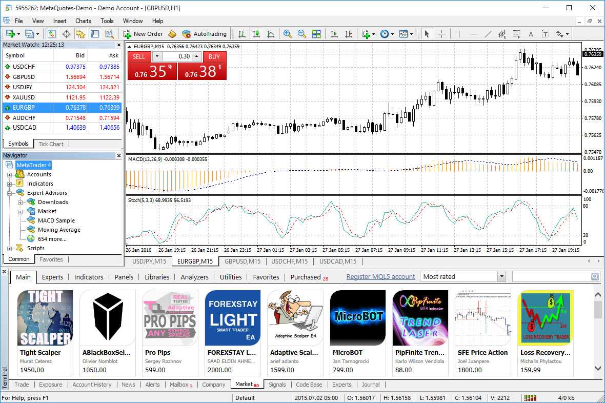 metatrader version 4